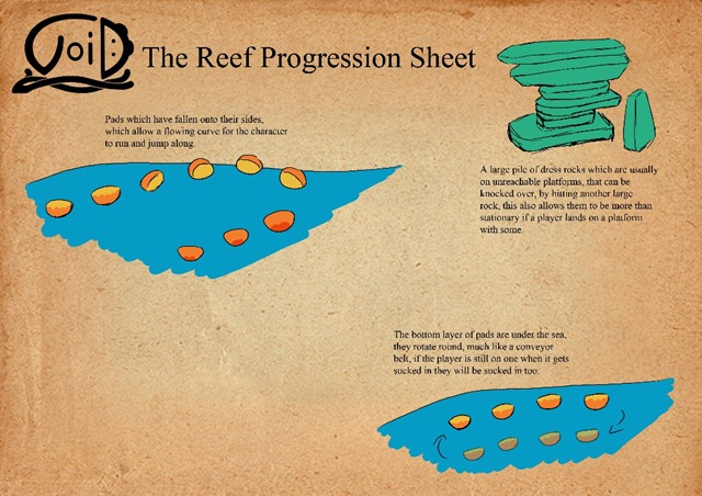 The Reef progression